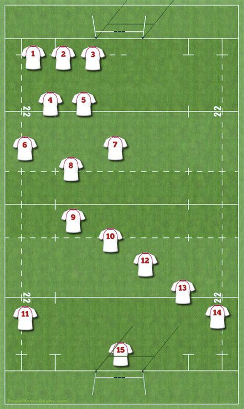 rugby union positions  descriptions carpet vidalondon