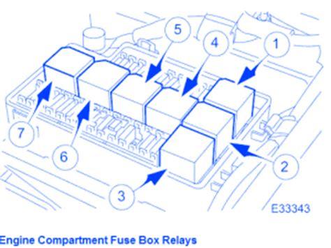 jaguar xj  engine compartment fuse boxblock circuit
