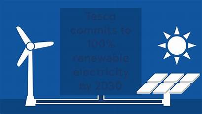 Electricity Tesco Renewable 2030 Climate Change Commits