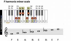 Basicmusictheory Com  All Harmonic Minor Scales On The
