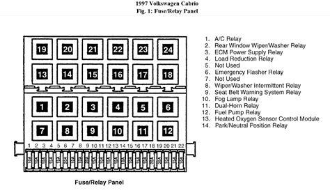 1998 vw beetle relay diagram automotive wiring diagram