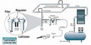 Selecting A Compressor