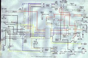 1996 Harley Davidson Ultra Classic Wiring Diagram