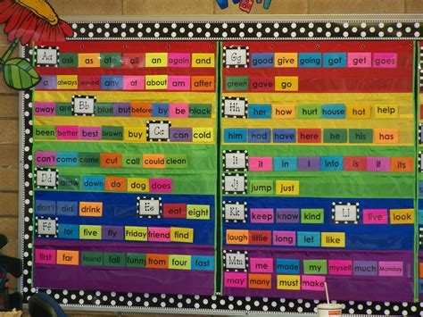 word wall for word wall makeover guess what and from sparkles smiles and student