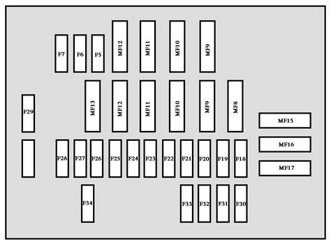 peugeot 607 1999 2004 fuse box diagram auto genius