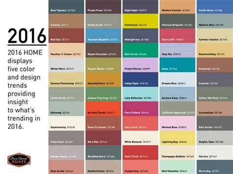 interior colour of home 2016 paint color forecasts and trends