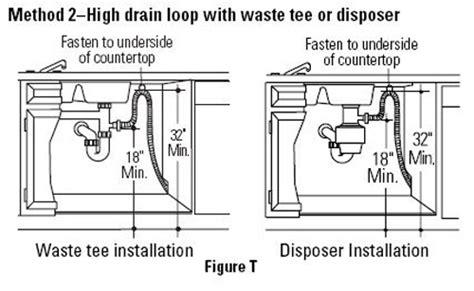 dishwasher air gap under sink dishwasher drain diagram