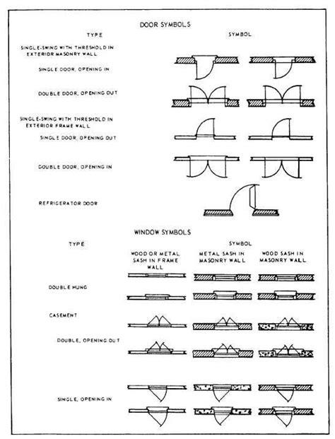 architectural symbols door symbols floor plan symbols