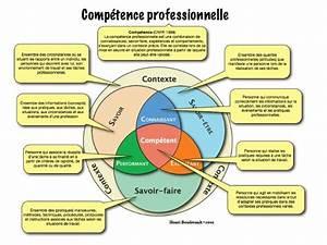 Dans Ce Contexte Synonyme : competence image png 1024x768 pixels pearltrees ~ Medecine-chirurgie-esthetiques.com Avis de Voitures