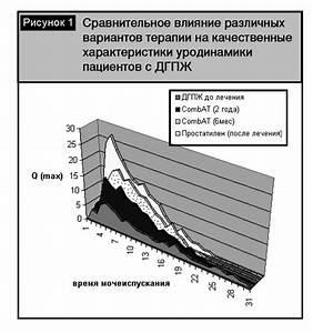 Аденома гипофиза лечение без операции