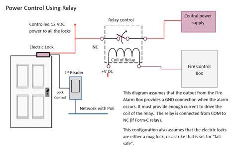Access Control Fire Alarm System Integration Kintronics