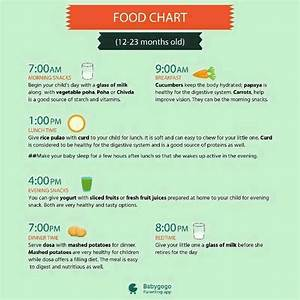 Diet Chart For 1 Year 3 Months Old Baby What Should Be Proper Diet For 14 Months Old Baby Boy