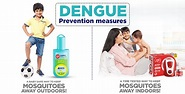 What Are Some Telling Signs Of Dengue? And Here's How You ...