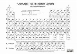 29 Free Printable Periodic Tables