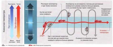 Принцип дії інвертора особливості та експлуатація