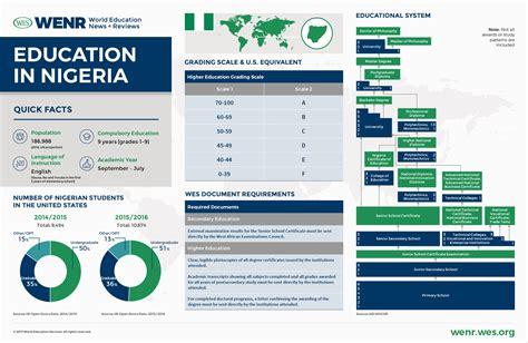 education  nigeria wenr