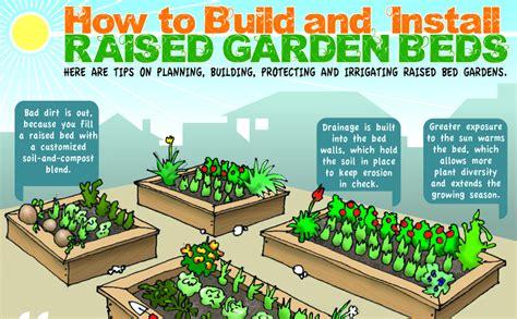 diy raised garden bed plans woodwork city