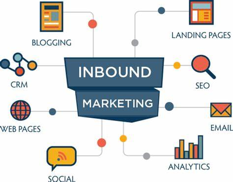 Leads A Defined Marketing Strategy_ inbound marketing what is inbound marketing