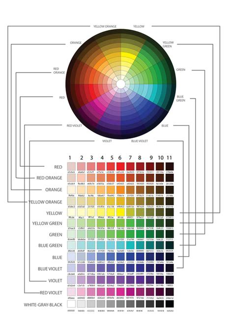Color Tips - Crafteli - Entrepreneurs' Exclusive Site for ...