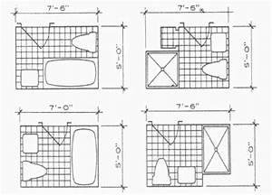 bathroom interior plan images baths minimum bathroom With minimum dimensions for a bathroom