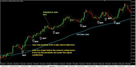 currency trading strategies simple trading strategies archives forex trading strategies