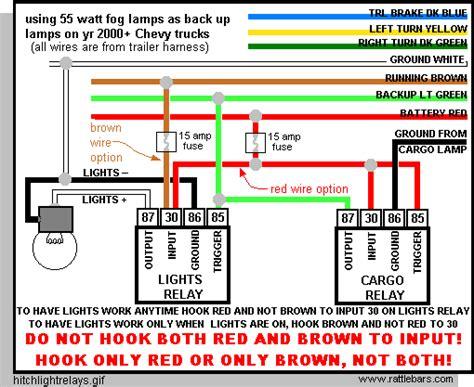 Rear Aux Lights Demand Reverse