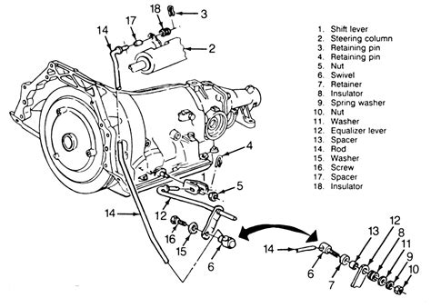 repair guides automatic transmission adjustments autozone