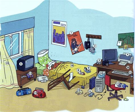 description d une chambre en anglais décrire une chambre situer les objets ecole