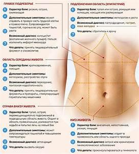 Приколы лечение от геморроя огурцом