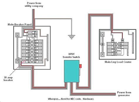 Transfer Switch Wiring House by Generac 200 Transfer Switch Wiring Diagram