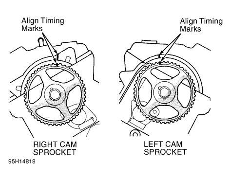 Chrysler Cirrus Replacing The Timing Belt