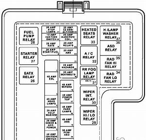 Diagram 1995 Oldsmobile Cutlass Ciera Fuse Diagram Full Version Hd Quality Fuse Diagram Diagramlungb Heartzclub It