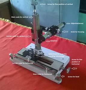 Diagram All Parts Of A Microscope