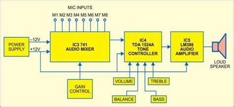 Audio Mixer With Multiple Controls Full Circuit Diagram