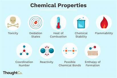 Chemical Property Properties Matter Chemicals Clipart Thoughtco