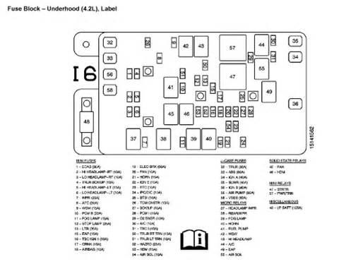 similiar tahoe fuse diagram keywords chevy trailblazer fuse box as well as 2002 chevy tahoe fuse box