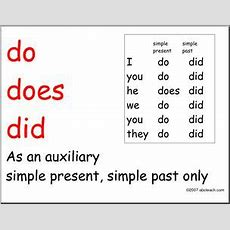 "Poster Grammar""do"" As An Auxiliary Verb (esl) Abcteach"