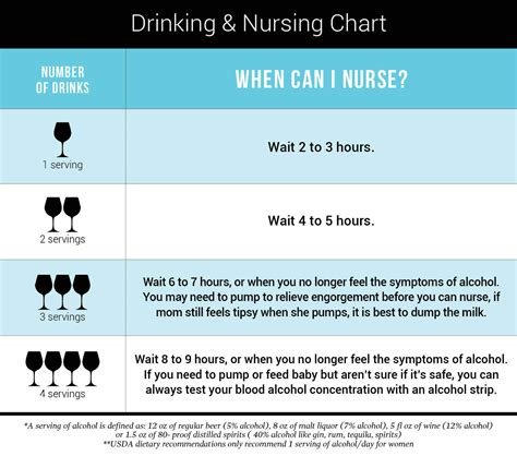Is It Safe To Drink When Youre Breastfeeding Well