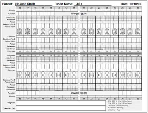 Printing A Blank Perio Chart Per Patient