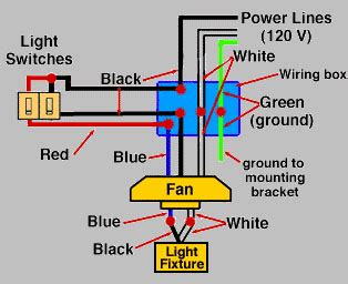 Ceiling Fan Light Wiring Diagram by Installing A Ceiling Fan How To
