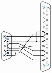null modem serial cables With serial cable wiring