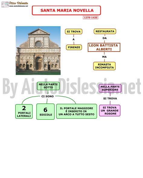 Cupola Santa Novella by Arte E Immagine 2 170 Media Aiutodislessia Net