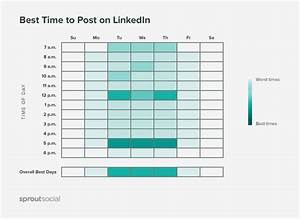 The Best Times To Post On Social Media  Ultimate Guide
