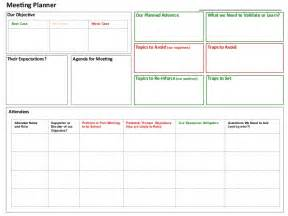 Sales Call Plan Template