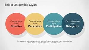 Leadership Quadrants Chart Powerpoint Template