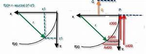 Statisches Moment Berechnen : statisches moment metallteile verbinden ~ Themetempest.com Abrechnung