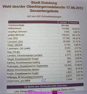 Ob Wahl Duisburg : bz duisburg lokal schlagzeilen politik ob wahl 2012 link ~ A.2002-acura-tl-radio.info Haus und Dekorationen