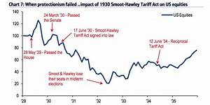Depressing 1930s chart shows what happened the last time ...