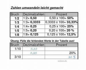 1 Prozent Regelung Berechnen : handwerk mathe aufgaben zum ben und kostenlose online tests ~ Themetempest.com Abrechnung