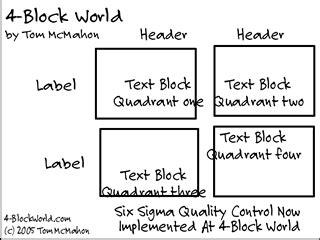 4 Blocker Template by Index Of Cdn 29 1997 314